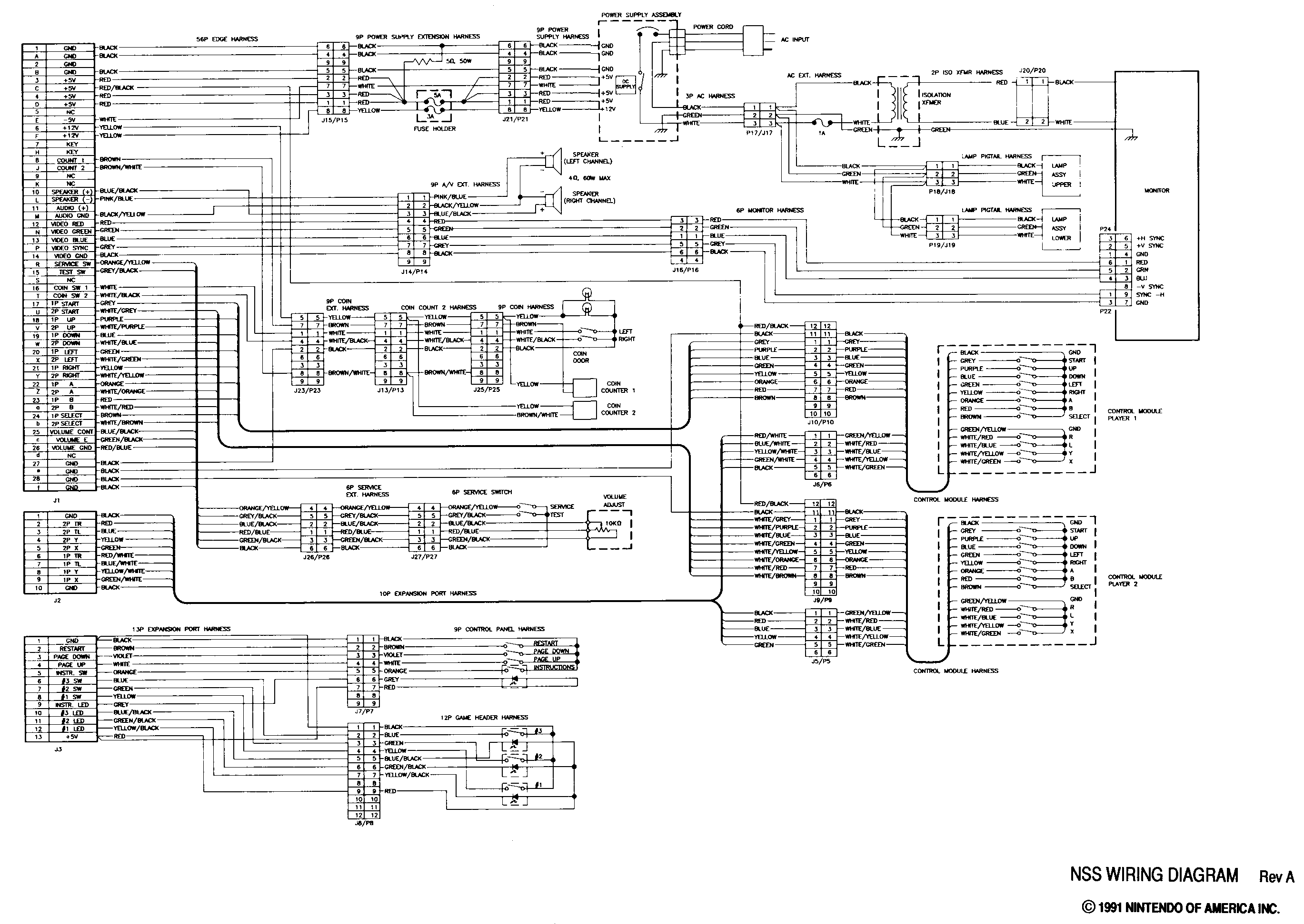 arcade game wiring diagram arcade control panel wiring diagram found: nss schematic - klov/vaps coin-op videogame ...